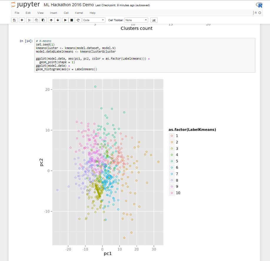 Machine Learning, Cloud Computing && Big Data }: Data